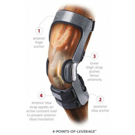_Rodillera Ortopédica Donjoy Armor FP con Protector Izquierda | 2931441P | Greenland MX_