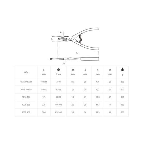 _Alicates para Retenes Exteriores de Bocas Rectas Beta Tools   1036-P   Greenland MX_